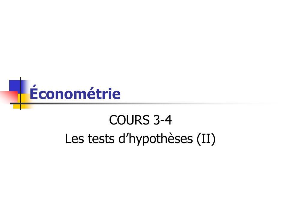 Économétrie COURS 3-4 Les tests dhypothèses (II)