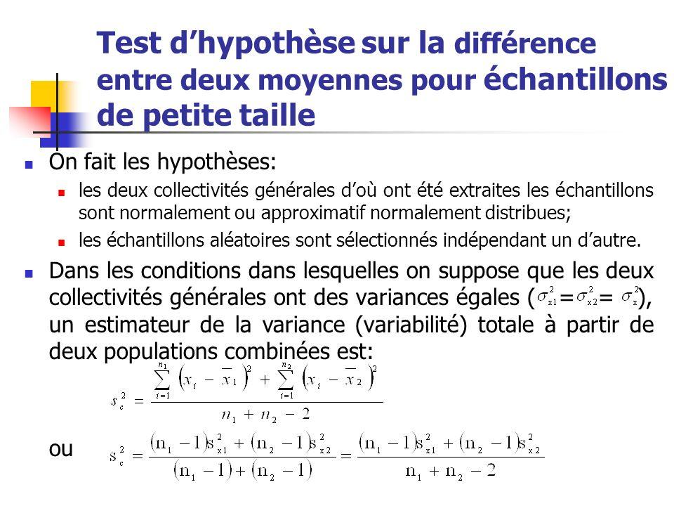 Test dhypothèse sur la différence entre deux moyennes pour échantillons de petite taille On fait les hypothèses: les deux collectivités générales doù