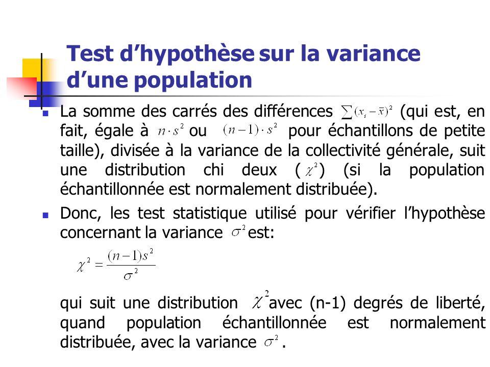 Test dhypothèse sur la variance dune population La somme des carrés des différences (qui est, en fait, égale à ou pour échantillons de petite taille),