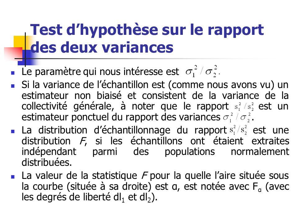 Test dhypothèse sur le rapport des deux variances Les rapport entre deux variables Chi-deux indépendantes, divisées aux ses degrés de liberté suit une distribution F.