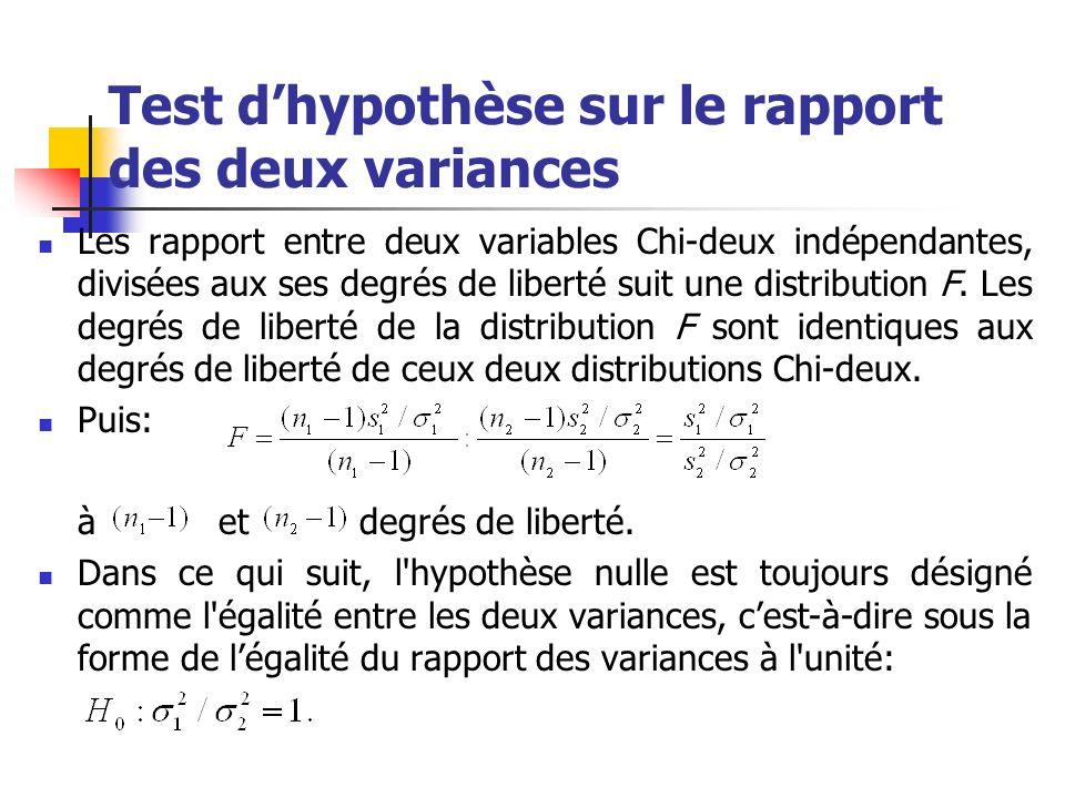 Test dhypothèse sur le rapport des deux variances Le test statistique est,mais, dans les conditions de lhypothèse nulle, cest à dire, le test statistique devienne:,qui suit une distribution F à et degrés de liberté.