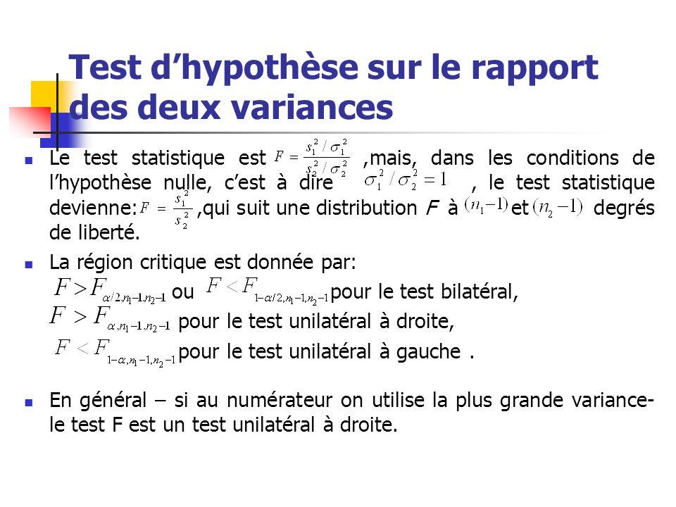 Test dhypothèse sur le rapport des deux variances Le test statistique est,mais, dans les conditions de lhypothèse nulle, cest à dire, le test statisti