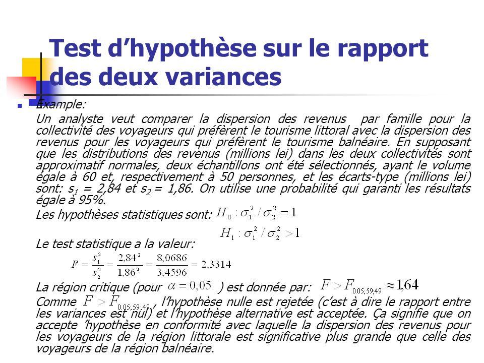 Test dhypothèse sur le rapport des deux variances Example: Un analyste veut comparer la dispersion des revenus par famille pour la collectivité des vo