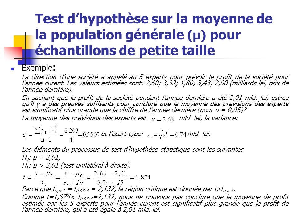Test dhypothèse sur la proportion de la population pour échantillons de grande taille Pour les variables alternatives, la moyenne de léchantillon est notée à f (la proportion des réussites), la variance a été calcule comme f (1-f) et lécart-type comme La proportion de léchantillon (f) est approximatif normal distribuée, ayant la moyenne p et lécart-type, pour un n grand ( et ): et Pour vérifier les hypothèses statistiques concernant la proportion il est nécessaire de travailler avec des grands échantillons (n>100).