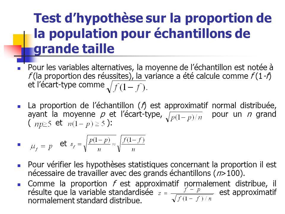 Test dhypothèse sur la proportion de la population pour échantillons de grande taille Lhypothèse nulle indique le fait que la proportion p est égale à une valeur spécifie: Alors que lhypothèse alternative réponds à une de ces trois questions: si la proportion est différente de la valeur spécifiée (test bilatéral): ; si la proportion est plus grande (supérieure) que la valeur spécifiée (test unilatéral à droite): ; si la proportion est plus petite (inferieure) que la valeur spécifiée (test unilatéral à gauche):