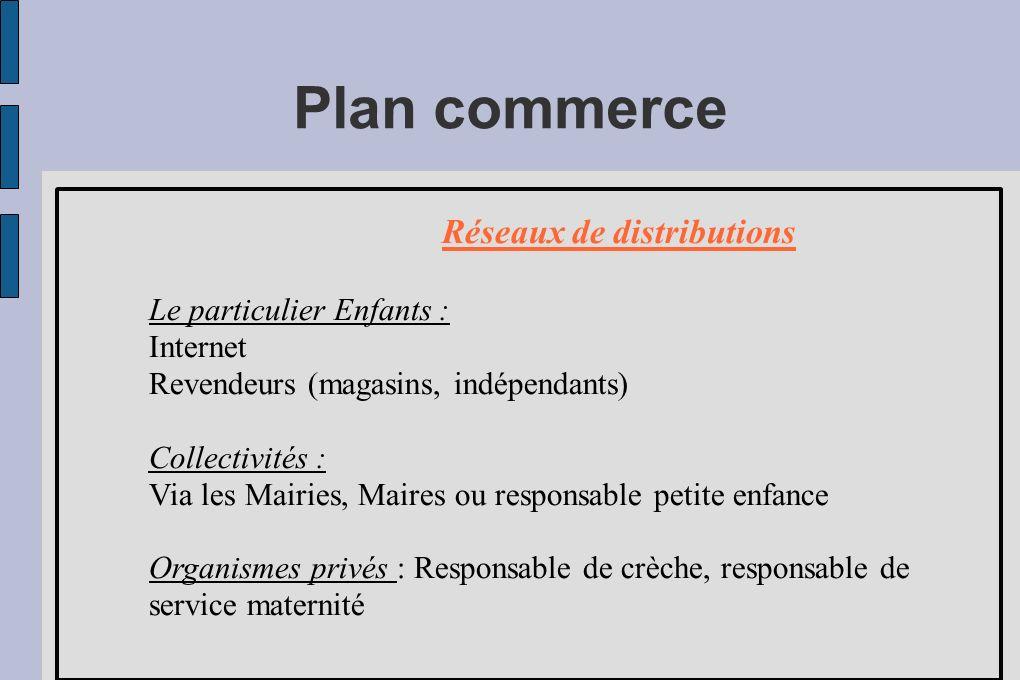 Plan commerce Réseaux de distributions Le particulier Enfants : Internet Revendeurs (magasins, indépendants) Collectivités : Via les Mairies, Maires o