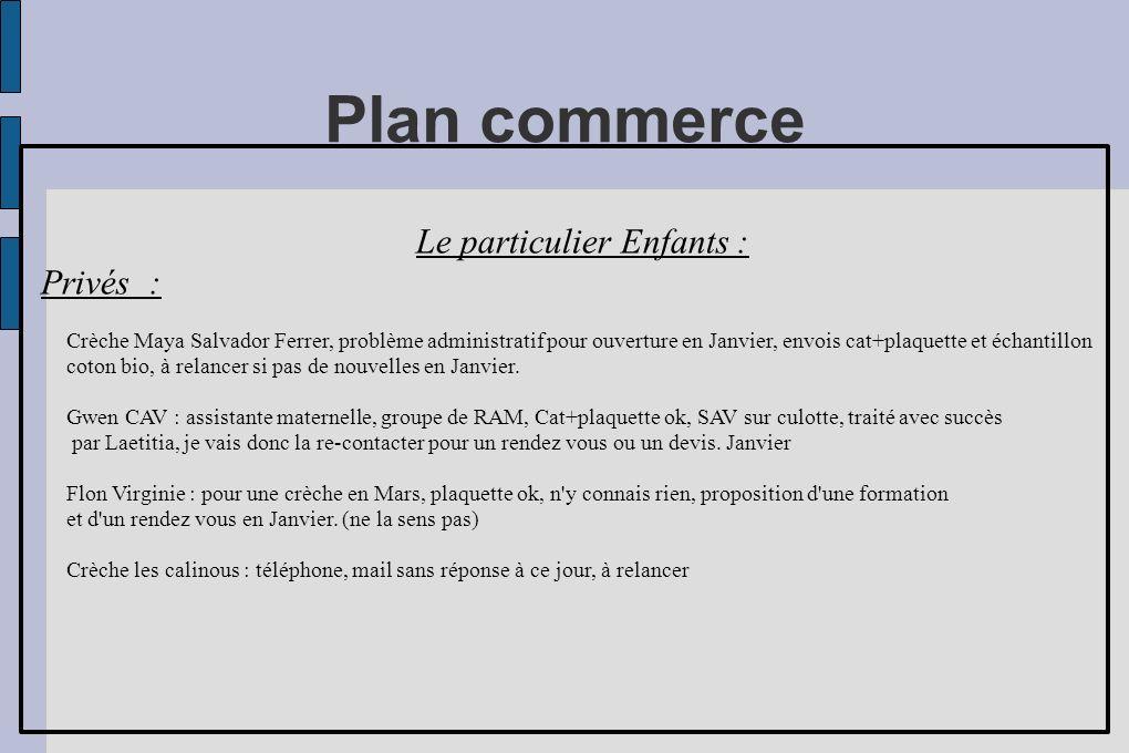 Plan commerce Le particulier Enfants : Privés : Crèche Maya Salvador Ferrer, problème administratif pour ouverture en Janvier, envois cat+plaquette et