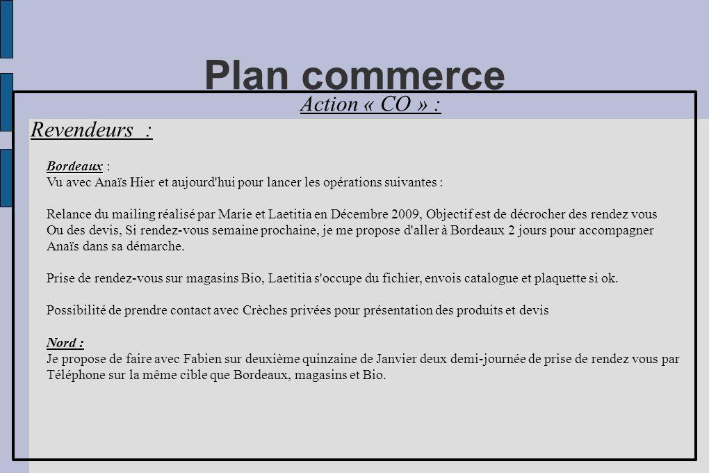 Plan commerce Action « CO » : Revendeurs : Bordeaux Bordeaux : Vu avec Anaïs Hier et aujourd'hui pour lancer les opérations suivantes : Relance du mai