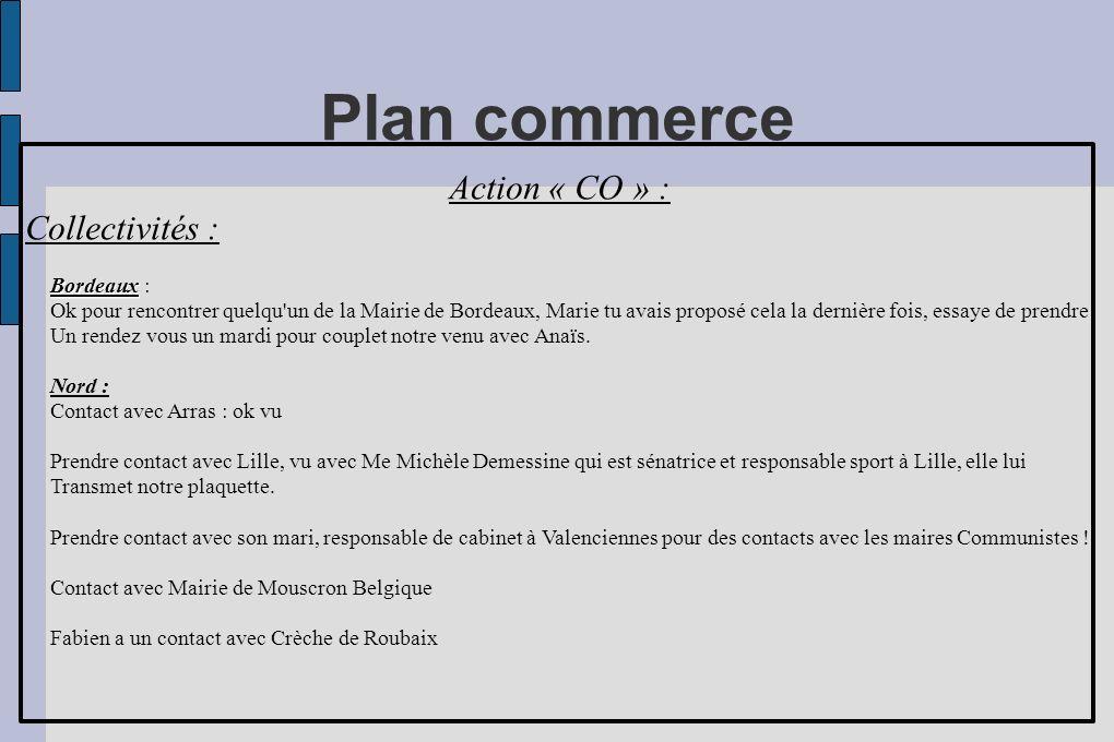 Plan commerce Action « CO » : Privés : Nord : Prendre contact avec crèche de la Madeleine et crèche de la Mondiale via Fabien