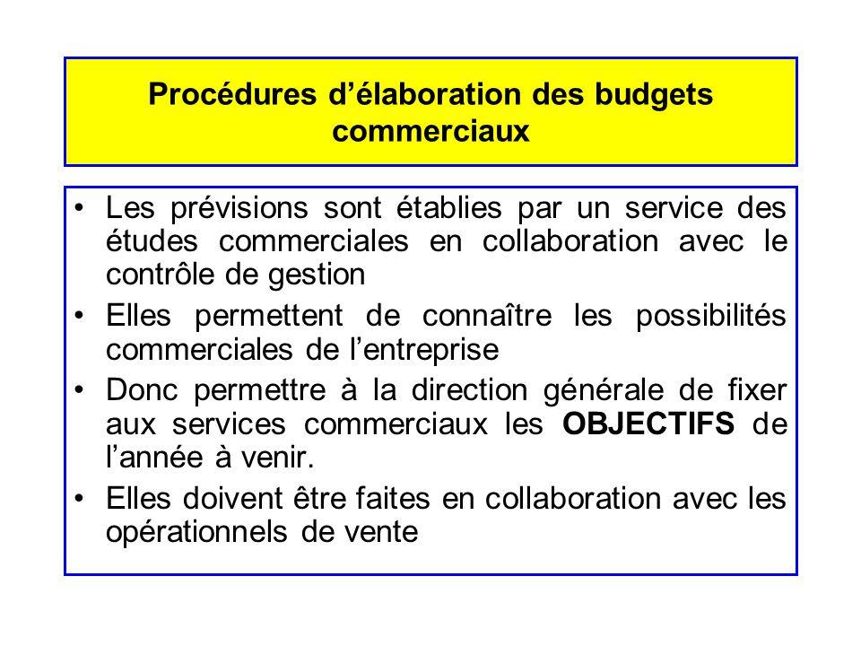 Procédures délaboration des budgets commerciaux Les prévisions sont établies par un service des études commerciales en collaboration avec le contrôle