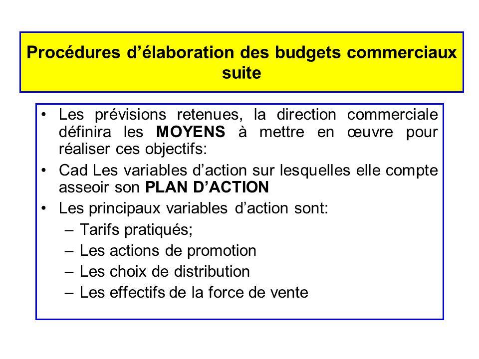 Procédures délaboration des budgets commerciaux suite Ce plan daction fait lobjet dun pré-chiffrage et doit être avalisé par la hiérarchie Cet accord est obtenu, le plan se traduit en BUDGET