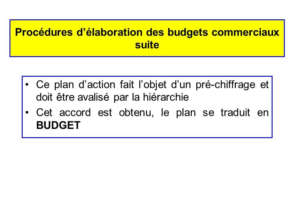 Procédures délaboration des budgets commerciaux suite Ce plan daction fait lobjet dun pré-chiffrage et doit être avalisé par la hiérarchie Cet accord