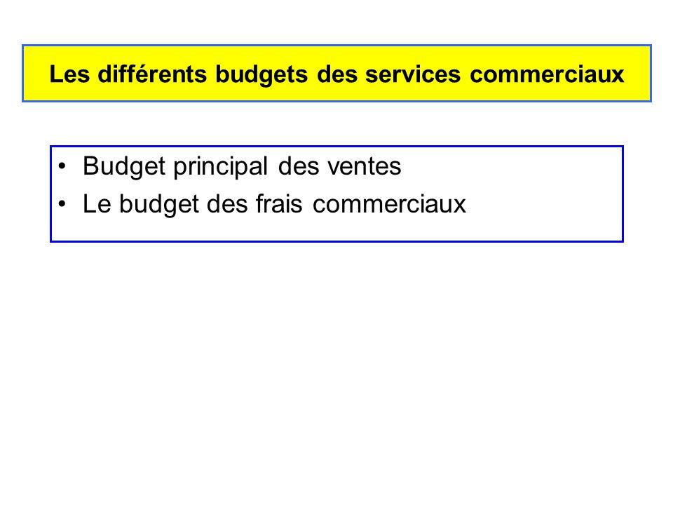Les différents budgets des services commerciaux Budget principal des ventes Le budget des frais commerciaux
