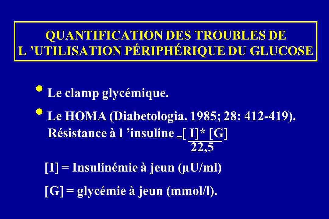 QUANTIFICATION DES TROUBLES DE L UTILISATION PÉRIPHÉRIQUE DU GLUCOSE Le clamp glycémique. Le HOMA (Diabetologia. 1985; 28: 412-419). Résistance à l in
