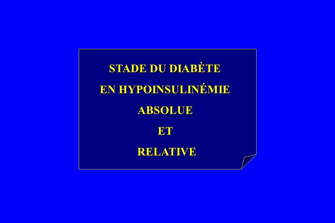 STADE DU DIABÈTE EN HYPOINSULINÉMIE ABSOLUEETRELATIVE
