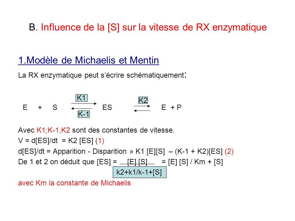 B. Influence de la [S] sur la vitesse de RX enzymatique 1.Modèle de Michaelis et Mentin La RX enzymatique peut sécrire schématiquement : Avec K1;K-1,K