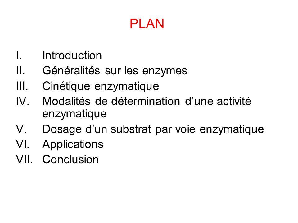 PLAN I.Introduction II.Généralités sur les enzymes III.Cinétique enzymatique IV.Modalités de détermination dune activité enzymatique V.Dosage dun subs