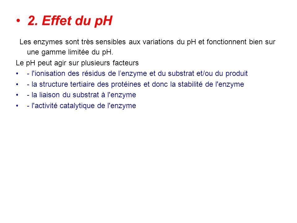 2. Effet du pH Les enzymes sont très sensibles aux variations du pH et fonctionnent bien sur une gamme limitée du pH. Le pH peut agir sur plusieurs fa
