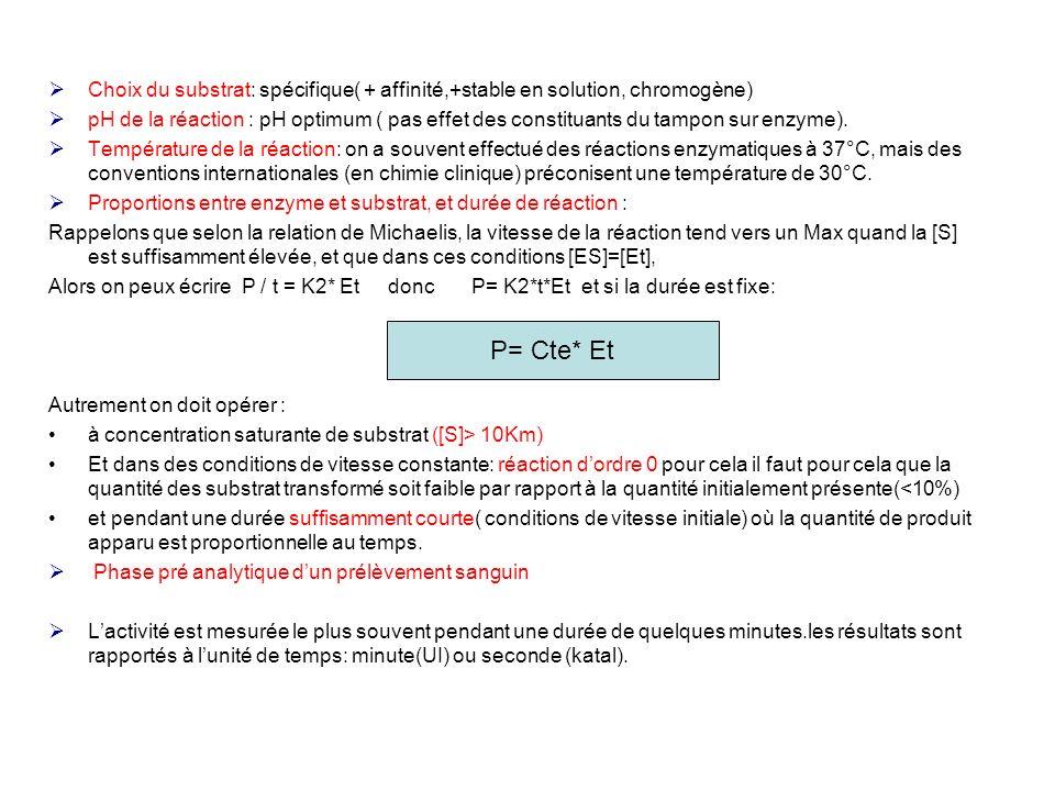 Choix du substrat: spécifique( + affinité,+stable en solution, chromogène) pH de la réaction : pH optimum ( pas effet des constituants du tampon sur e
