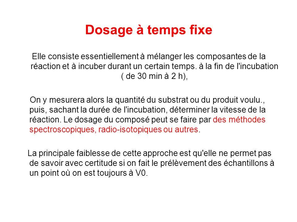 Dosage à temps fixe Elle consiste essentiellement à mélanger les composantes de la réaction et à incuber durant un certain temps. à la fin de l'incuba