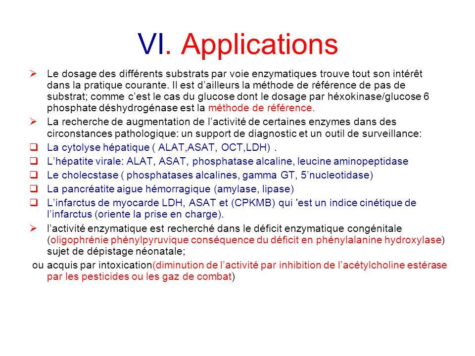 VI. Applications Le dosage des différents substrats par voie enzymatiques trouve tout son intérêt dans la pratique courante. Il est dailleurs la métho