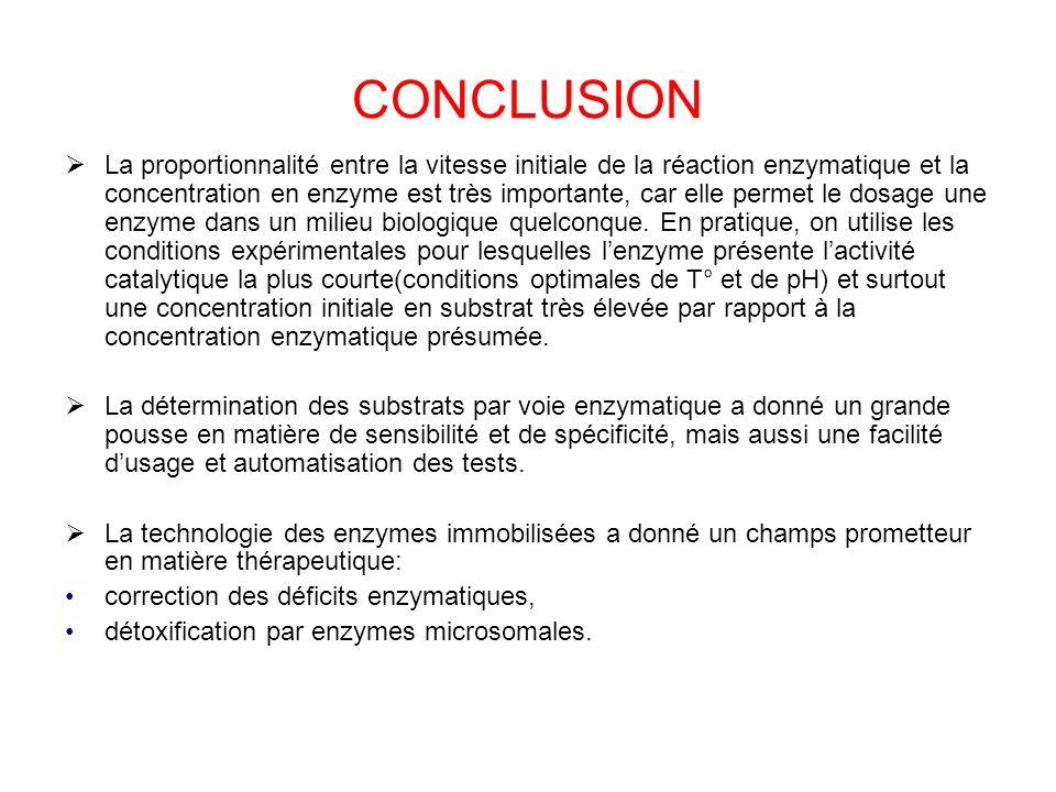 CONCLUSION La proportionnalité entre la vitesse initiale de la réaction enzymatique et la concentration en enzyme est très importante, car elle permet