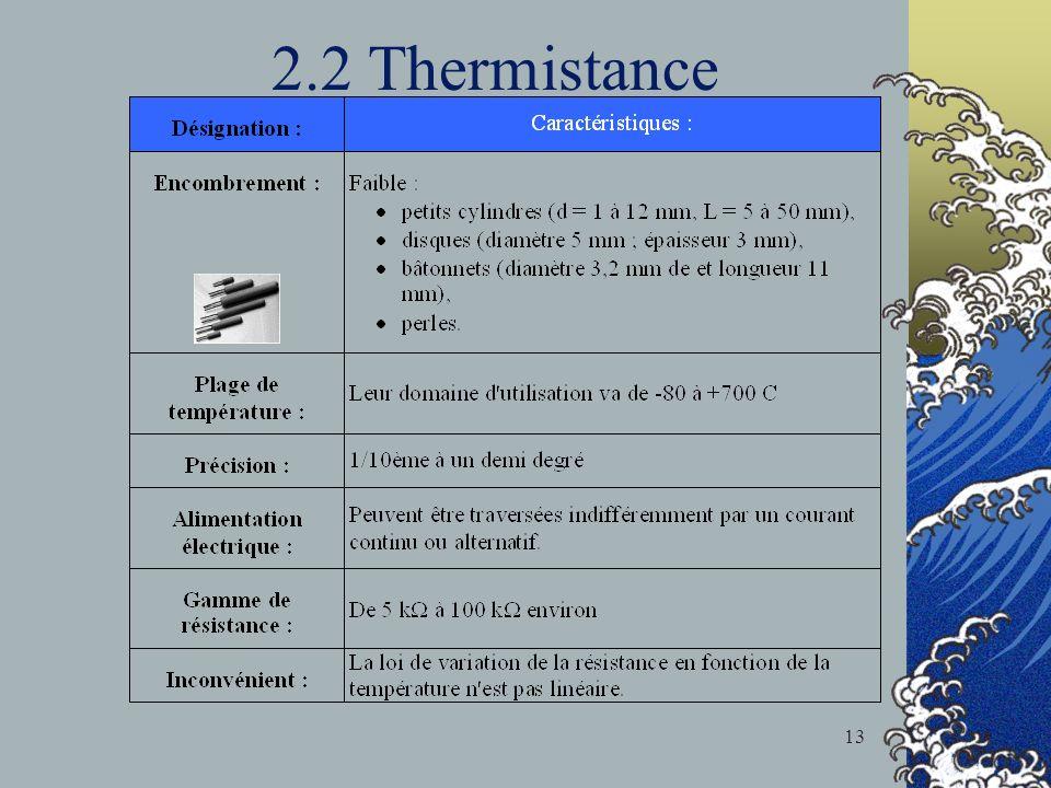 2.2 Thermistance 13