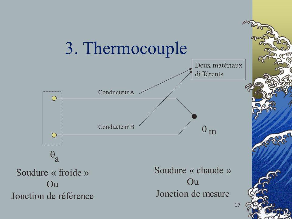 3. Thermocouple Soudure « froide » Ou Jonction de référence Soudure « chaude » Ou Jonction de mesure m a Conducteur A Conducteur B Deux matériaux diff