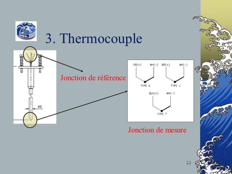 3. Thermocouple Jonction de mesure Jonction de référence 22