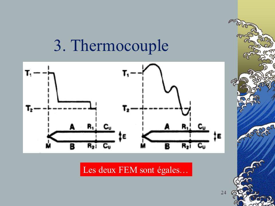 3. Thermocouple Les deux FEM sont égales… 24