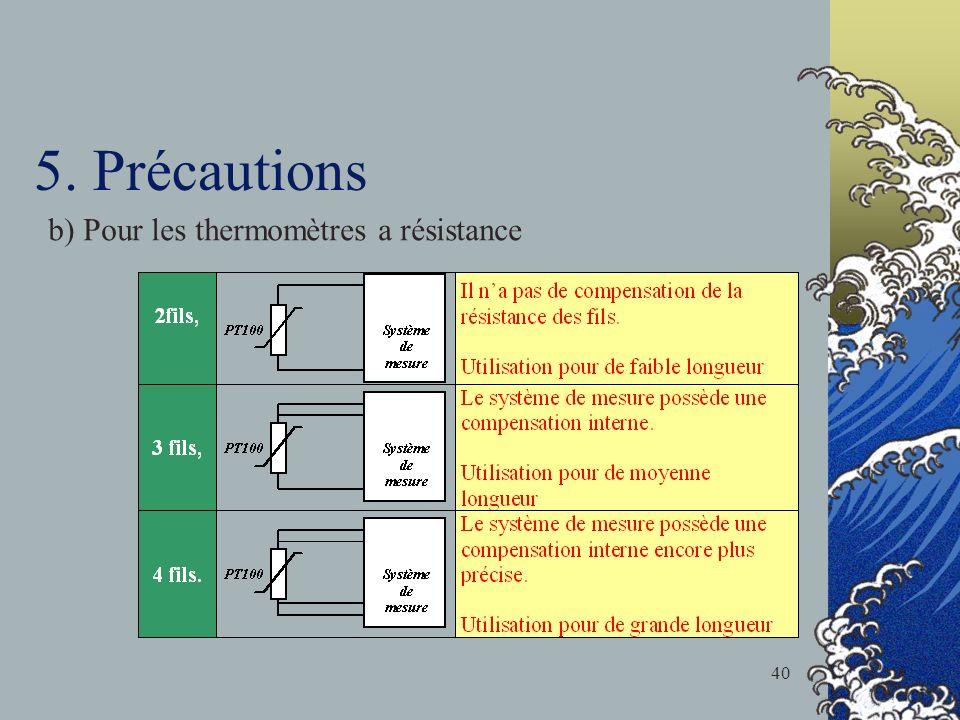 5. Précautions b) Pour les thermomètres a résistance 40