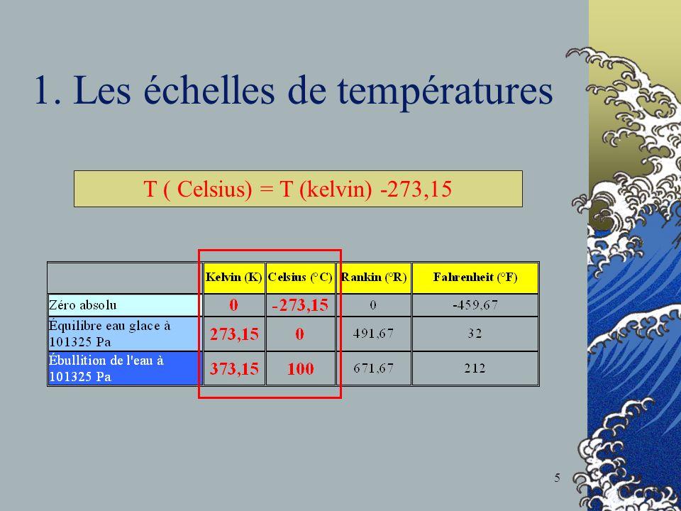 1. Les échelles de températures T ( Celsius) = T (kelvin) -273,15 5