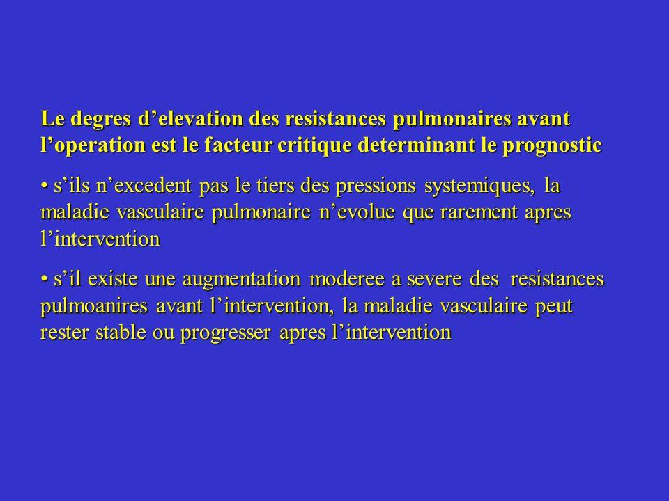Le degres delevation des resistances pulmonaires avant loperation est le facteur critique determinant le prognostic sils nexcedent pas le tiers des pr