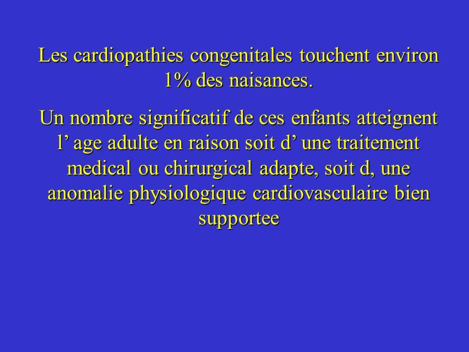Les cardiopathies congenitales touchent environ 1% des naisances. Un nombre significatif de ces enfants atteignent l age adulte en raison soit d une t
