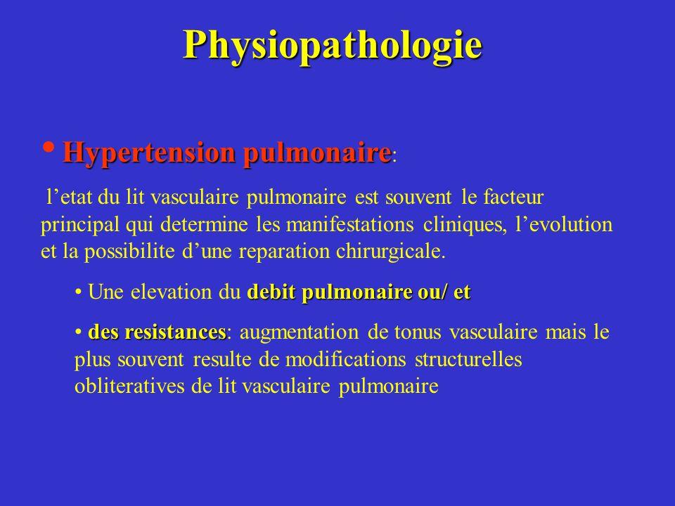 Physiopathologie Hypertension pulmonaire Hypertension pulmonaire : letat du lit vasculaire pulmonaire est souvent le facteur principal qui determine l
