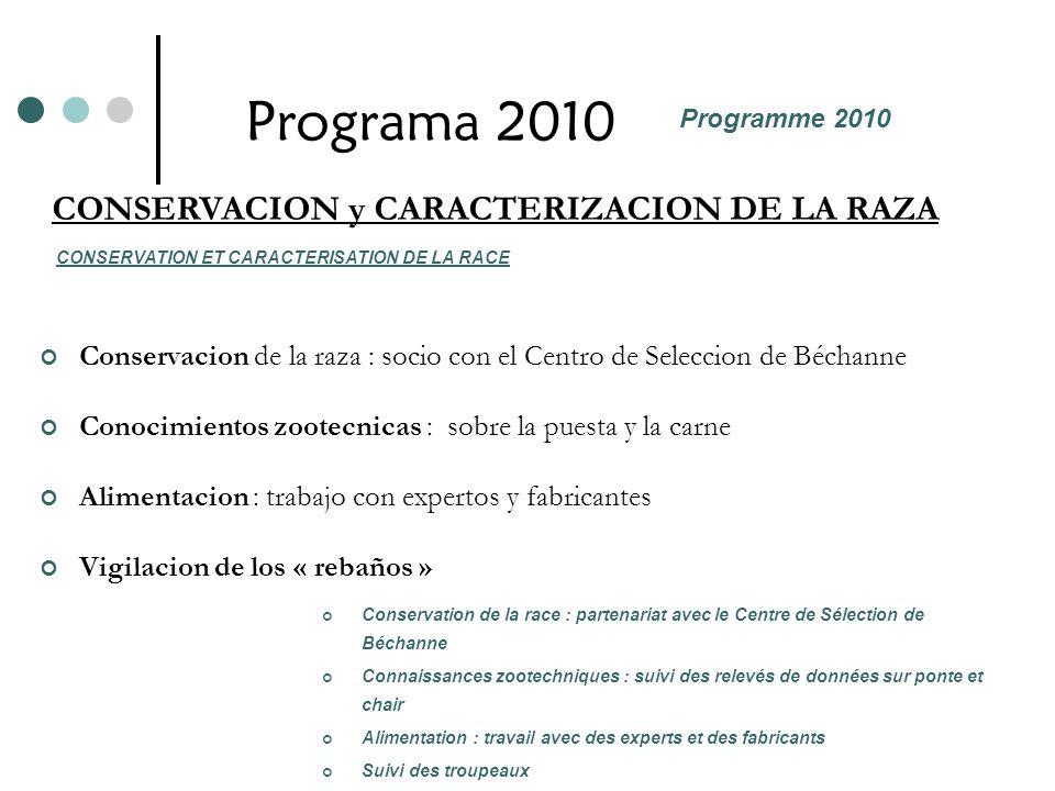 Programa 2010 Conservacion de la raza : socio con el Centro de Seleccion de Béchanne Conocimientos zootecnicas : sobre la puesta y la carne Alimentaci