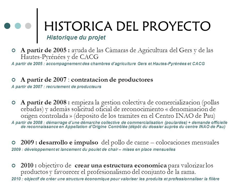 HISTORICA DEL PROYECTO A partir de 2005 : ayuda de las Càmaras de Agricultura del Gers y de las Hautes-Pyrénées y de CACG A partir de 2005 : accompagn