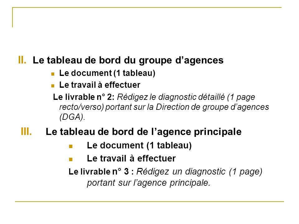 II. Le tableau de bord du groupe dagences Le document (1 tableau) Le travail à effectuer Le livrable n° 2: Rédigez le diagnostic détaillé (1 page rect