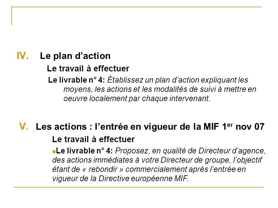 IV. Le plan daction Le travail à effectuer Le livrable n° 4: Établissez un plan daction expliquant les moyens, les actions et les modalités de suivi à