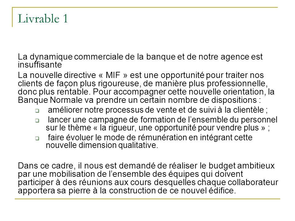 Livrable 1 La dynamique commerciale de la banque et de notre agence est insuffisante La nouvelle directive « MIF » est une opportunité pour traiter nos clients de façon plus rigoureuse, de manière plus professionnelle, donc plus rentable.