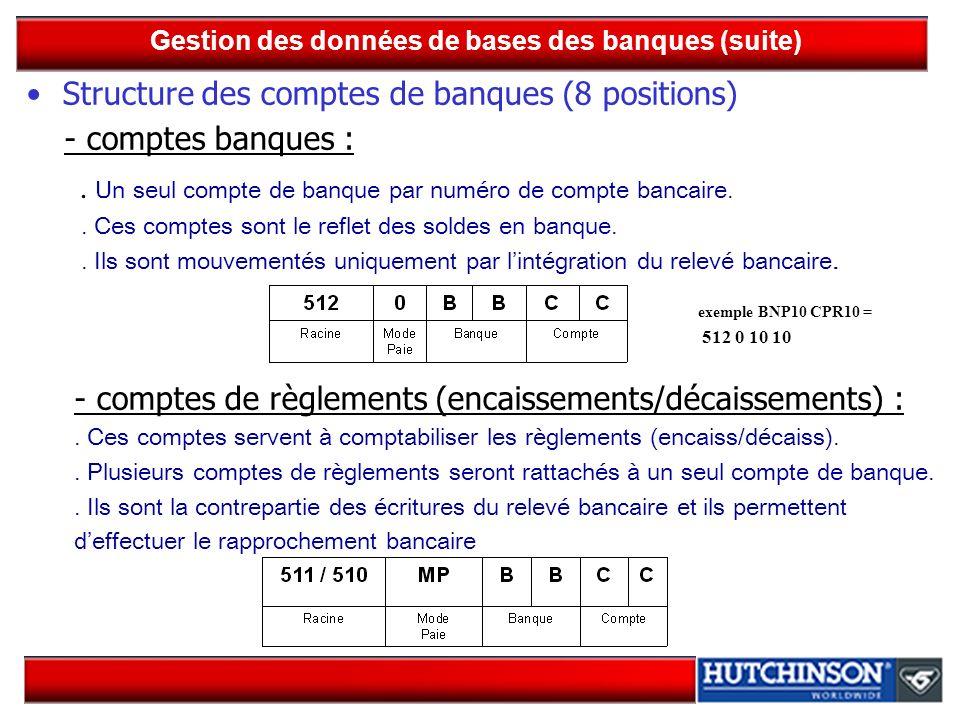 Gestion des données de bases des banques (suite) Structure des comptes de banques (8 positions) - comptes banques :. Un seul compte de banque par numé