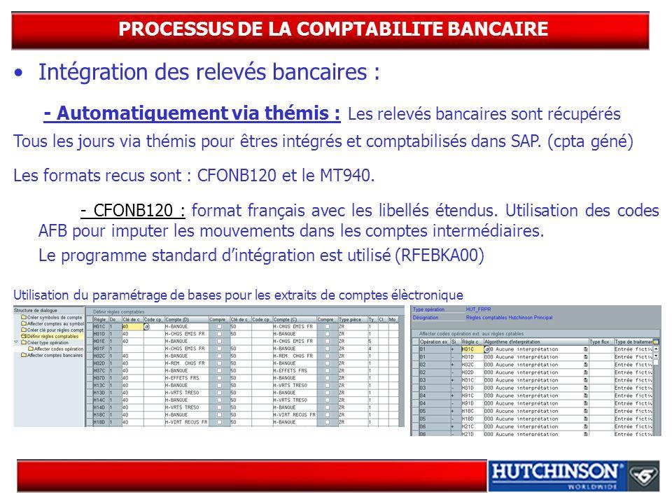 PROCESSUS DE LA COMPTABILITE BANCAIRE Intégration des relevés bancaires : - Automatiquement via thémis : Les relevés bancaires sont récupérés Tous les