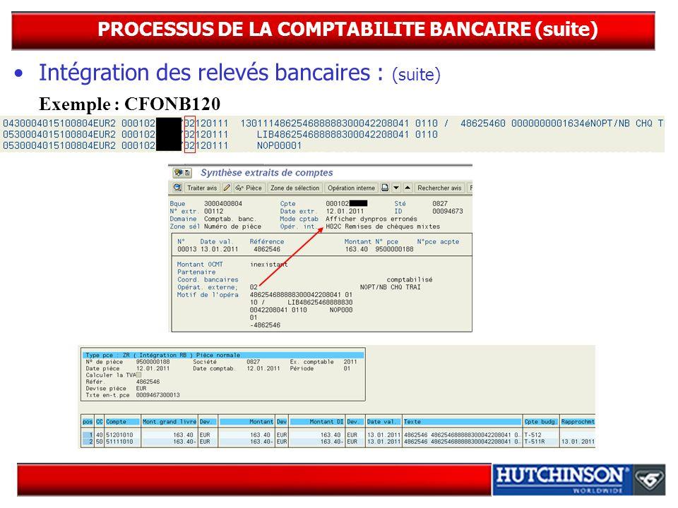 PROCESSUS DE LA COMPTABILITE BANCAIRE (suite) Intégration des relevés bancaires : (suite) Exemple : CFONB120