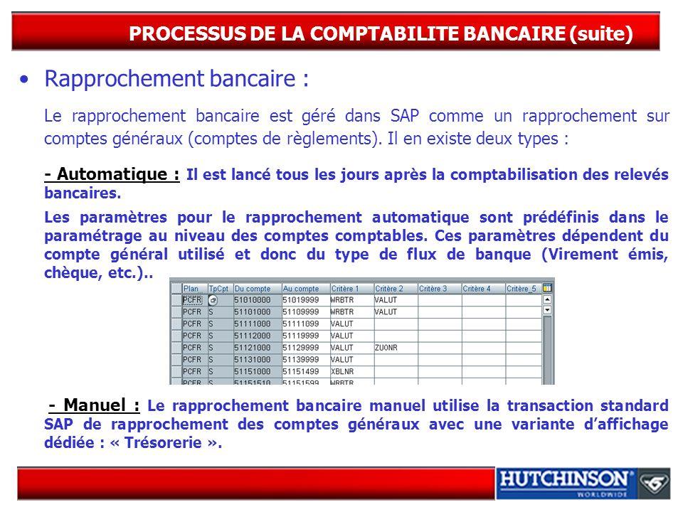 PROCESSUS DE LA COMPTABILITE BANCAIRE (suite) Rapprochement bancaire : Le rapprochement bancaire est géré dans SAP comme un rapprochement sur comptes