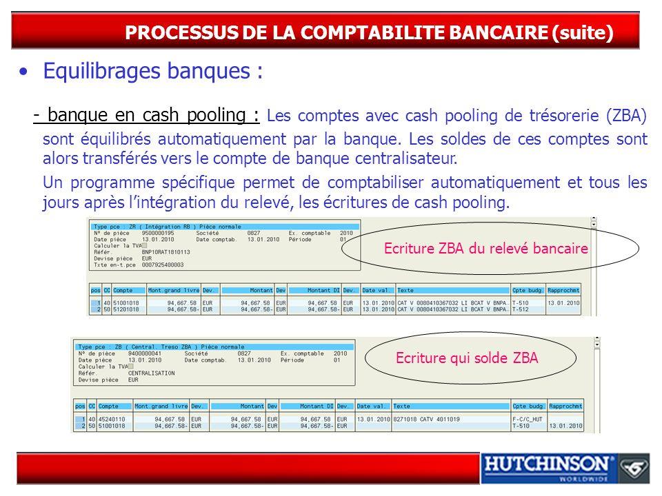 PROCESSUS DE LA COMPTABILITE BANCAIRE (suite) Equilibrages banques : - banque en cash pooling : Les comptes avec cash pooling de trésorerie (ZBA) sont