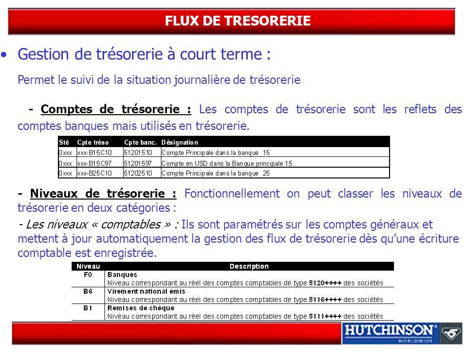 FLUX DE TRESORERIE Gestion de trésorerie à court terme : Permet le suivi de la situation journalière de trésorerie - Comptes de trésorerie : Les compt