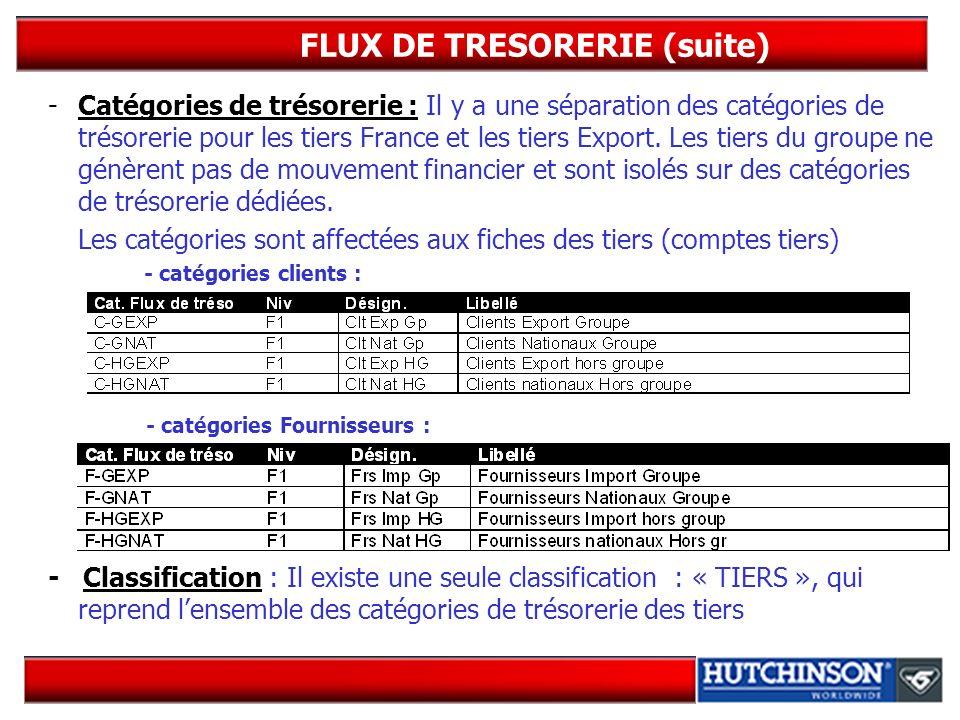 FLUX DE TRESORERIE (suite) -Catégories de trésorerie : Il y a une séparation des catégories de trésorerie pour les tiers France et les tiers Export. L