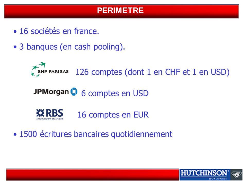 PERIMETRE 16 sociétés en france. 16 comptes en EUR 126 comptes (dont 1 en CHF et 1 en USD) 6 comptes en USD 1500 écritures bancaires quotidiennement 3