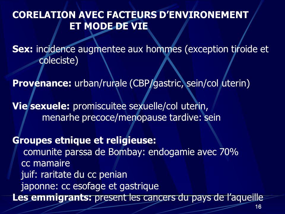 16 CORELATION AVEC FACTEURS DENVIRONEMENT ET MODE DE VIE Sex: incidence augmentee aux hommes (exception tiroide et coleciste) Provenance: urban/rurale