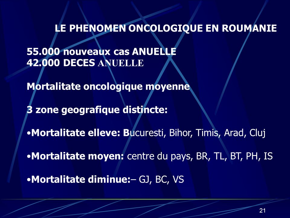 22 LE PHENOMEN ONCOLOGIQUE EN ROUMANIE Mortalitate/localisation: Poulmon (8800) Lestomac (4200) Colon+rect (3600 Sein (2800) ORL (2100) Col uterin (1900)